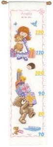 Изображение День рождение Ростомер (Birthday (Growth Chart))